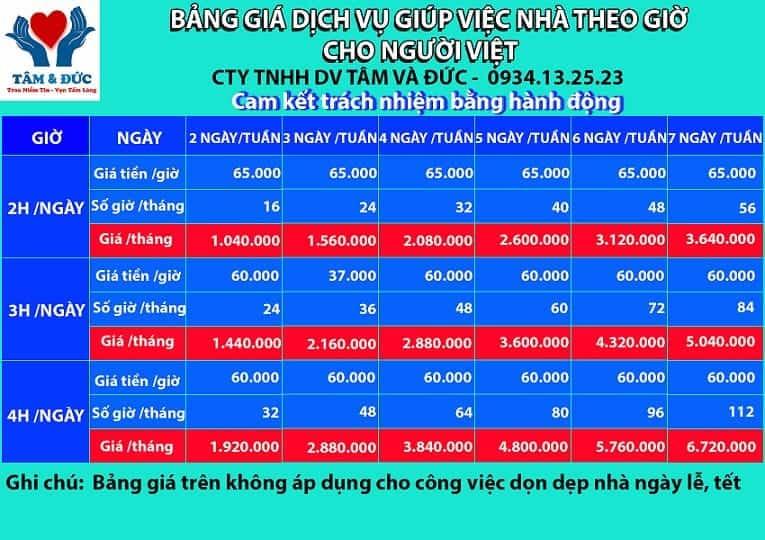 Dịch Vụ Giúp việc nhà theo giờ - Không sạch không lấy tiền tại TPHCM