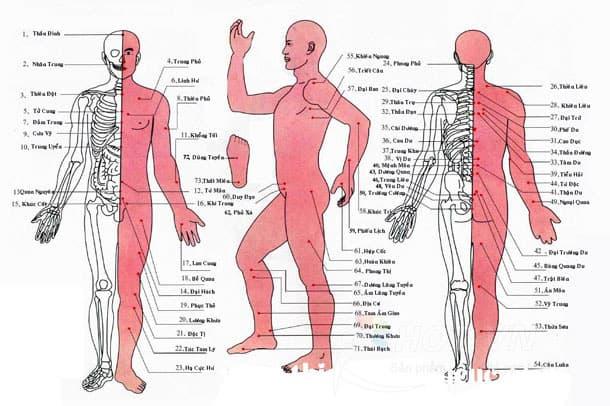 Tìm Hiểu Về Miếng Dán Máy Massage Xung Điện
