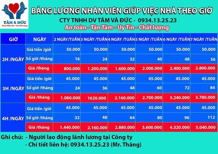 bang-luong-nhan-vien-giup-viec-nha-theo-gio-cho-nguoi-viet