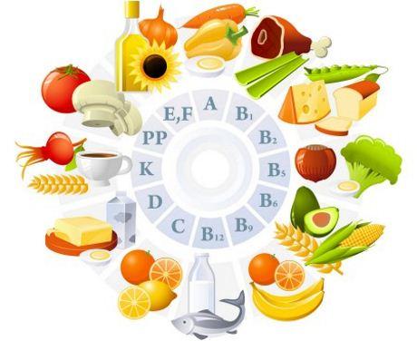 Chế độ ăn uống - Vệ sinh cho người bị suy thận | Dịch vụ chăm sóc bệnh nhân