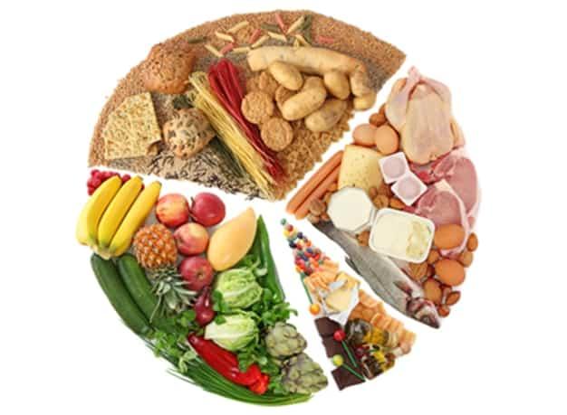 Thực phẩm cho người bệnh sau tai biến
